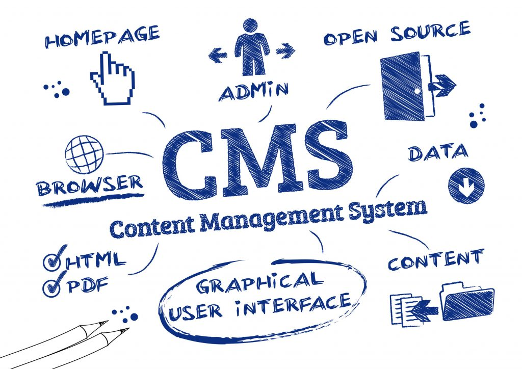 CMS Roundup | List of 70+ Content Management Systems